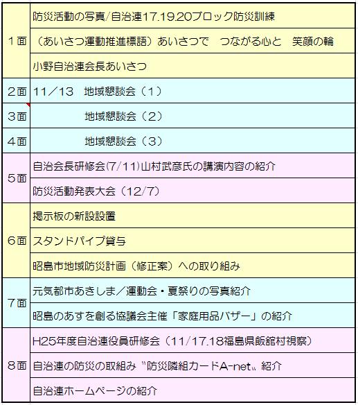 kaihou2014