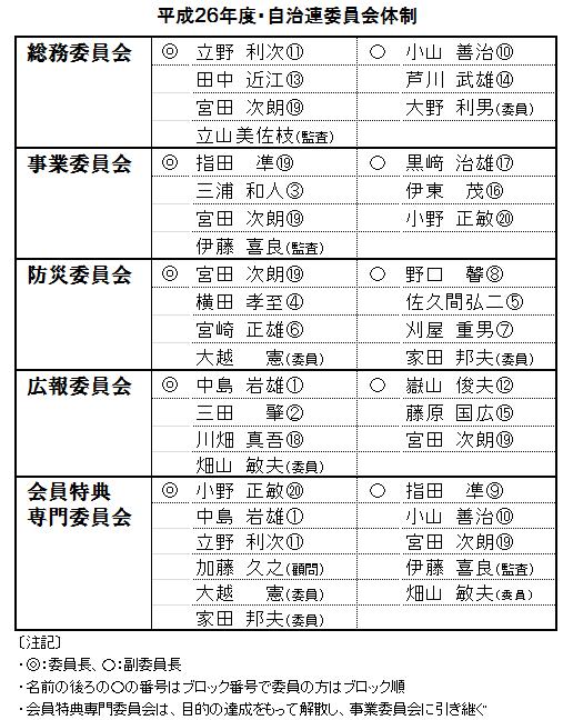 委員会体制H26
